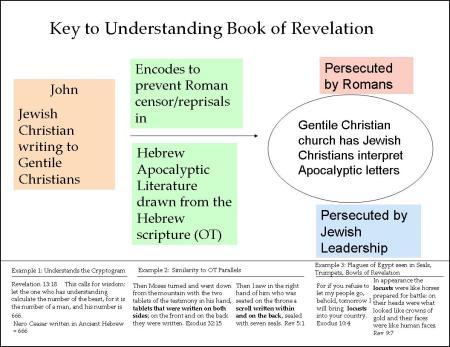 key-to-revelation.jpg